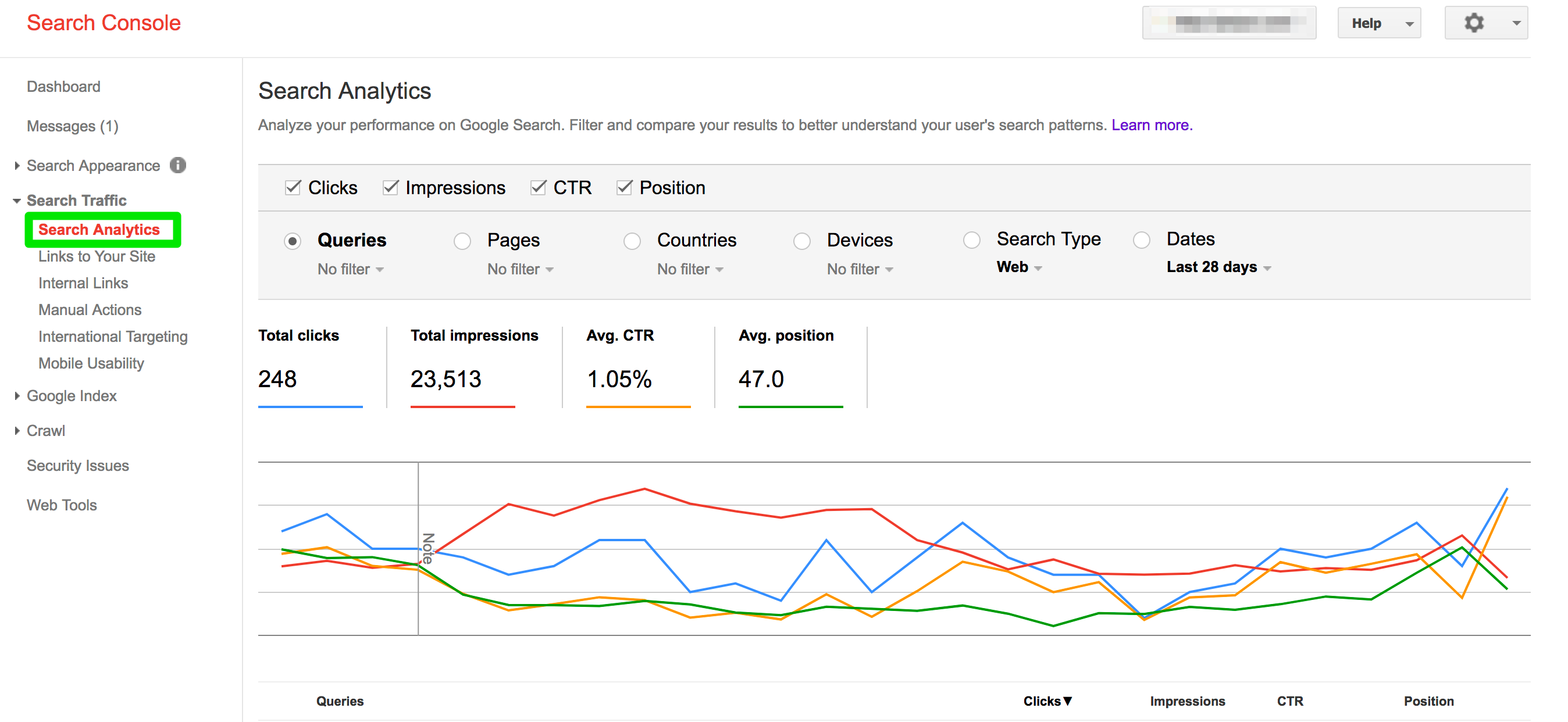 How to Confirm your website is ranking in google