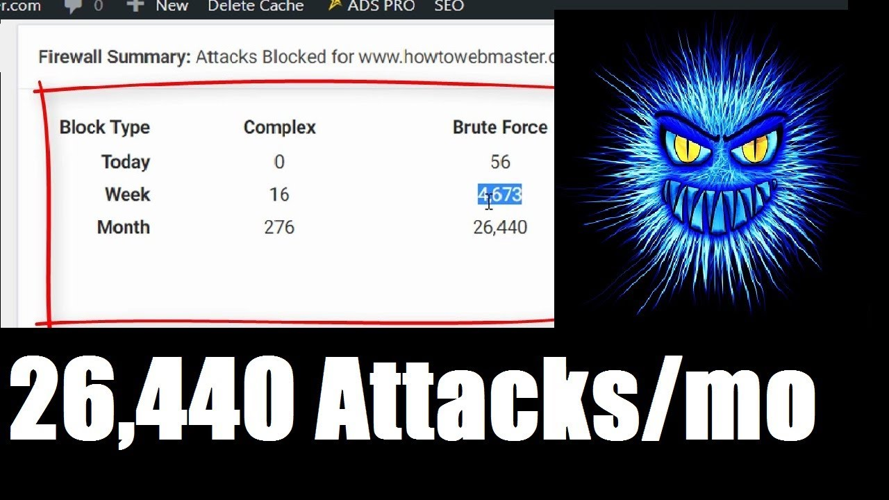 Keep Your Wordpress SAFE! FREE PLUGIN Anti-Virus+Malware+Firewall