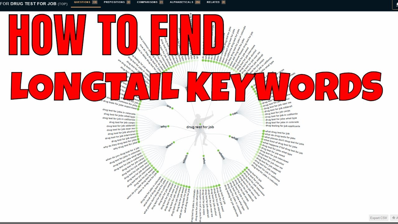 9 SEO Tips: Drive Tons of Traffic to Your Site w/ Long Tail Keywords