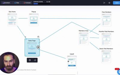 Membership Funnel – Mapping Out Your Member Site With WordPress Using Funnelytics