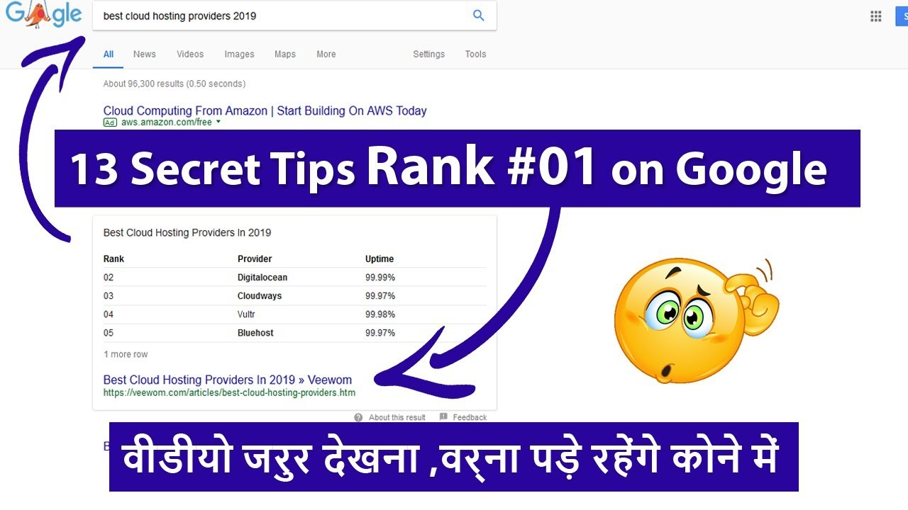 13 Highly Effective Tips To Rank No.1 on Google in 2019