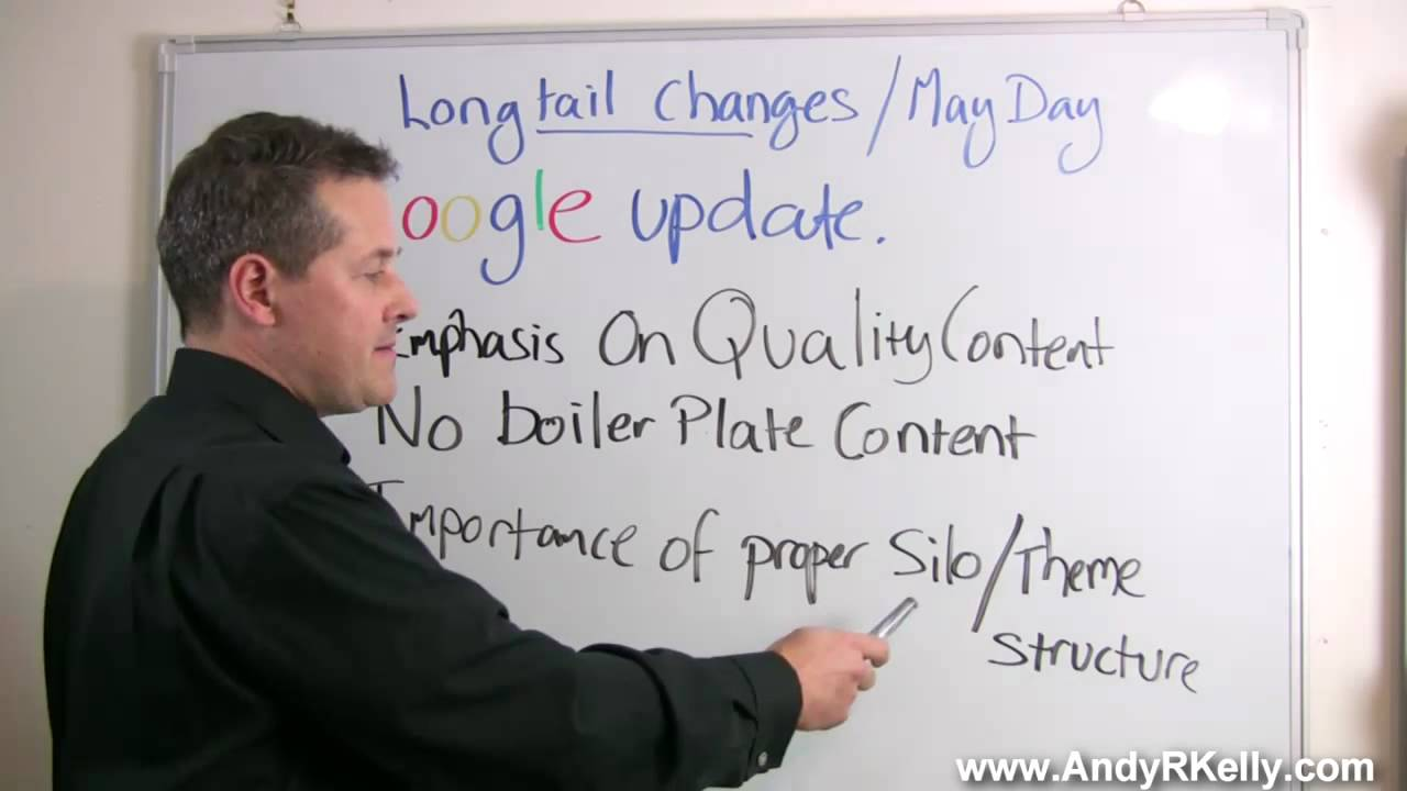 Google Domination SEO Tips Longtail Keyword Changes