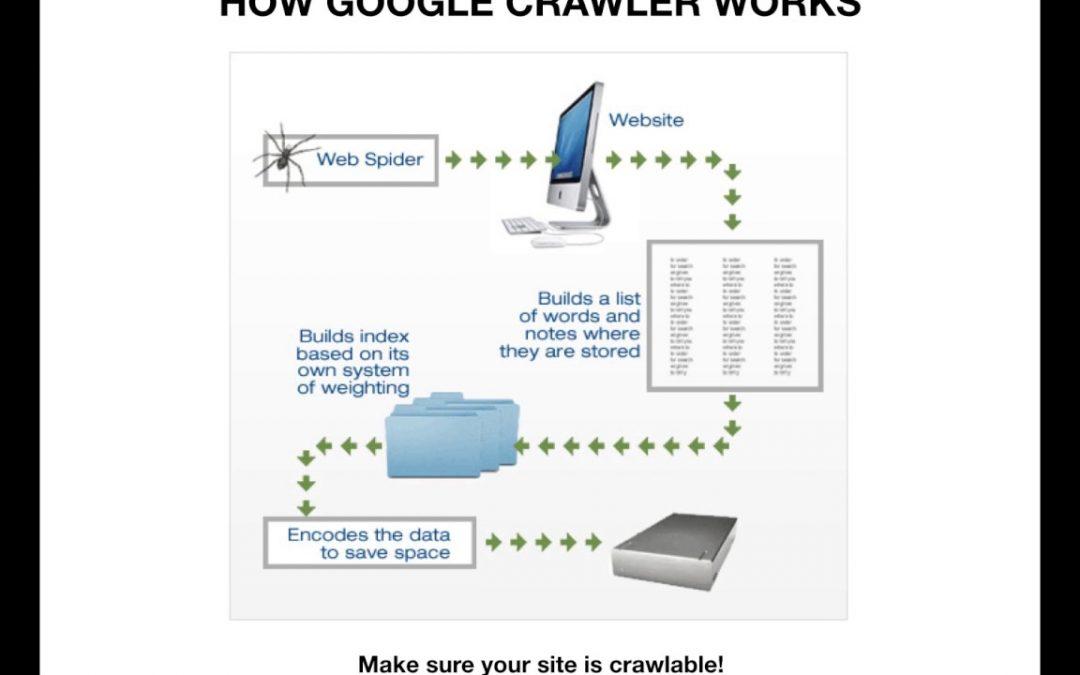 Part 1: Search Engine Optimization
