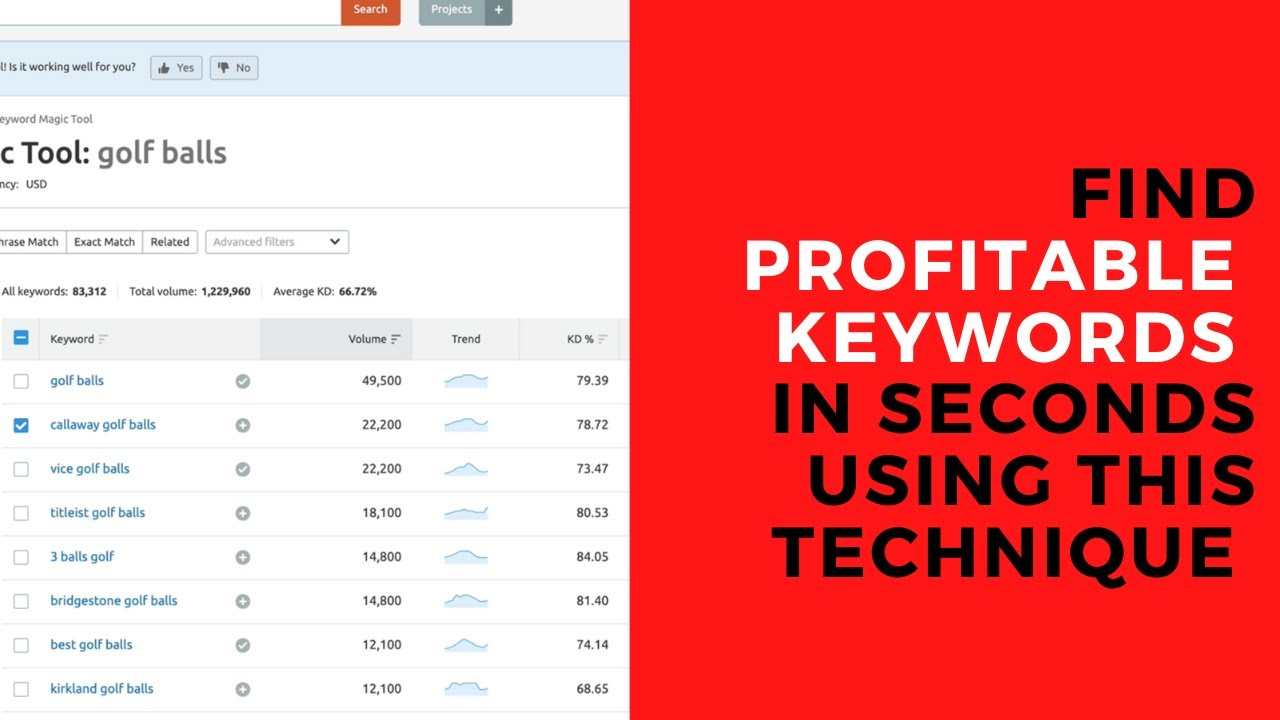 How to Do Keyword Research for Your Niche Site | Location Rebel