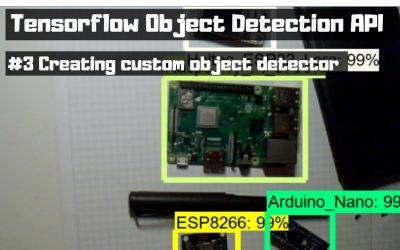 Do It Yourself – Tutorials – Tensorflow Object Detection Tutorial #3 – Create your own object detector