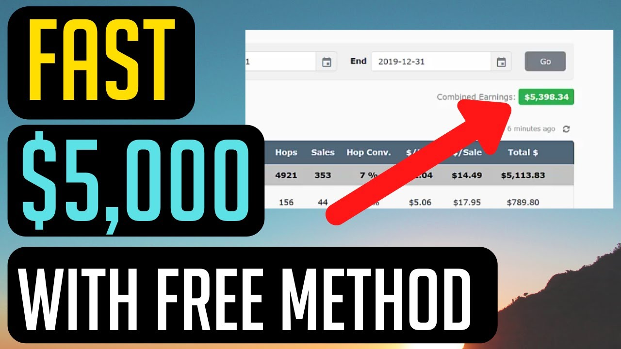 How To Get Free Traffic For Affiliate Marketing | 2020