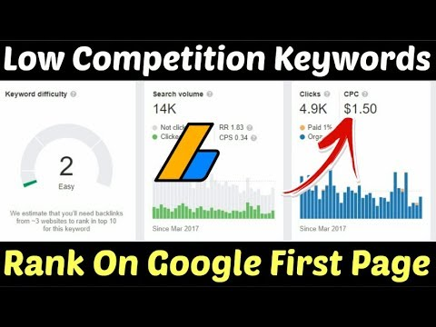 Low Competition Keywords For Micro Niche Blog | High CPC Low Competition Keywords | Micro Niche Blog