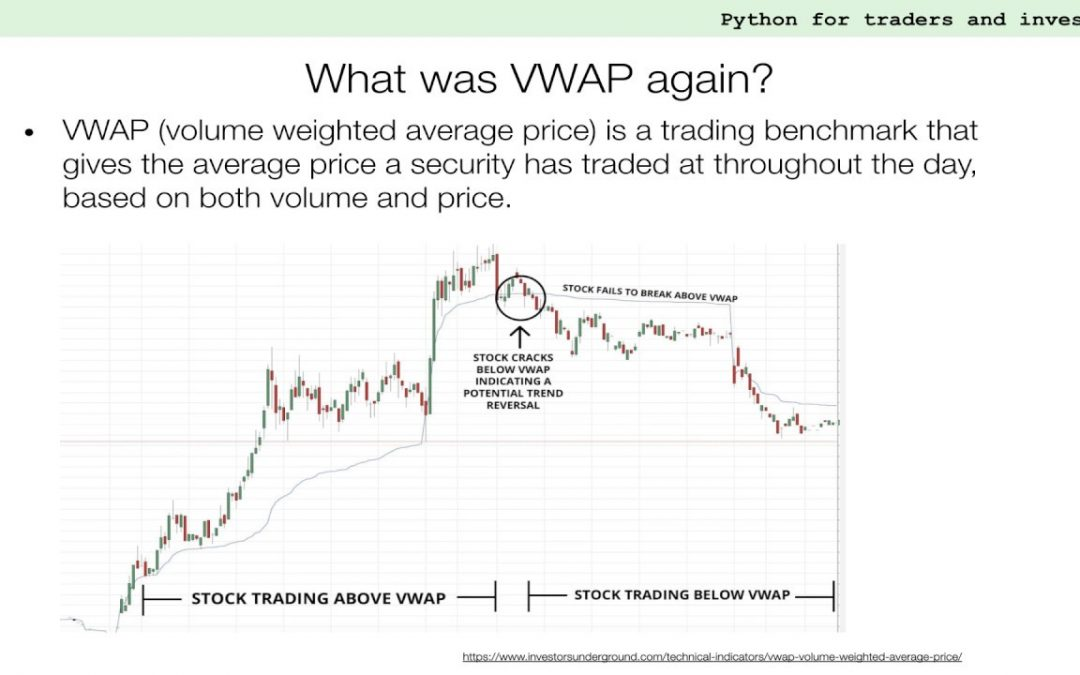 How to Build Your Own VWAP Indicator From Scratch   Python for Financial Analysis