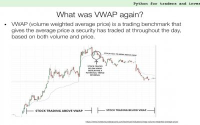 Do It Yourself – Tutorials – How to Build Your Own VWAP Indicator From Scratch   Python for Financial Analysis