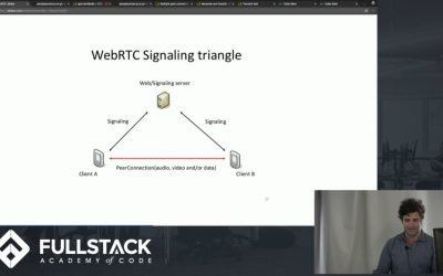Do It Yourself – Tutorials – WebRTC Demo – How to Set Up a Successful WebRTC Connection