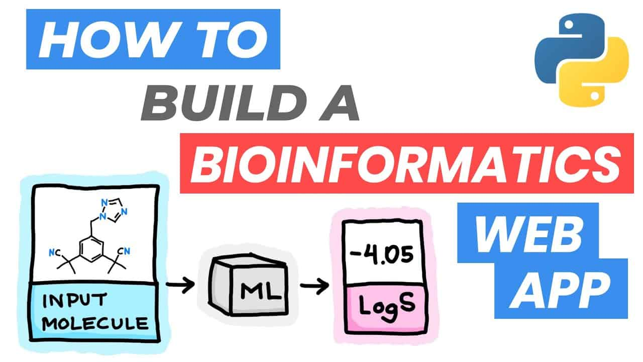 Building a Bioinformatics Web App in Python (Streamlit Tutorial Part 7)