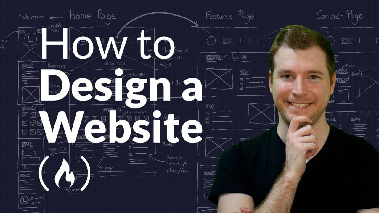 How to Design a Website – A UX Wireframe Tutorial