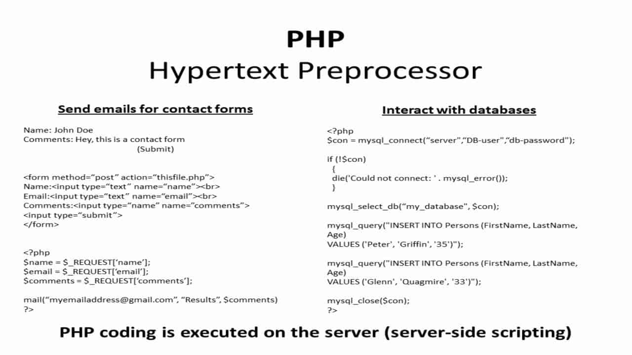 Understanding HTML, CSS, Javascript, PHP, SQL, databases, and their differences