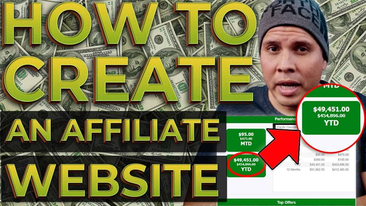 How To Create A Highly Profitable Affiliate Marketing Website(Step-by-Step Tutorial 2021)