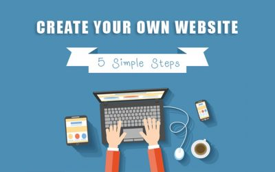 Do It Yourself – Tutorials – How to Create Your Own Website on WordPress – Bluehost WordPress Tutorial