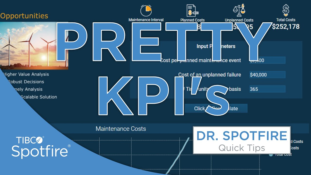 Pretty KPI's in Spotfire using HTML and CSS
