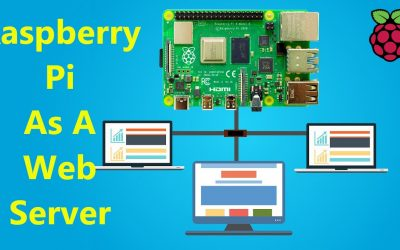 Do It Yourself – Tutorials – Raspberry Pi 4 As A Web Server [Make Own Website]