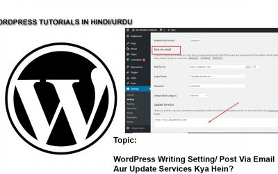 WordPress For Beginners – How to Do WordPress Writing Settings That Boost up Your Site Ranking?