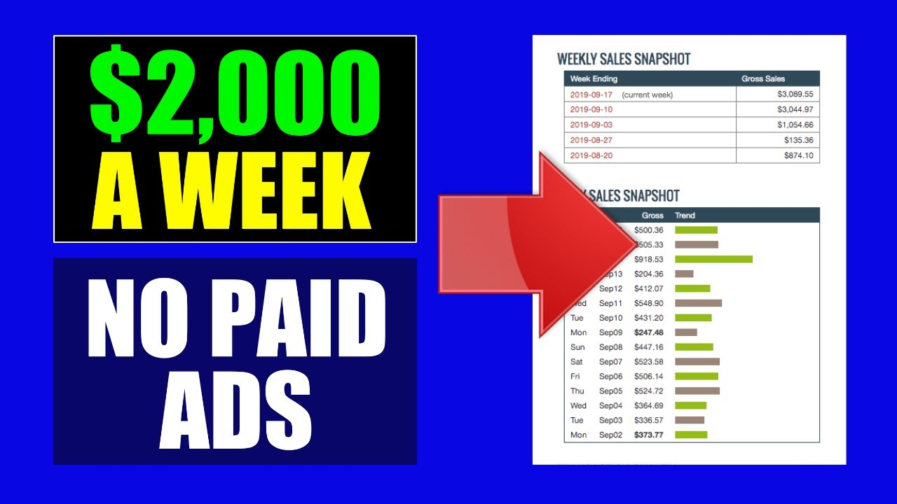 Affiliate Marketing For Beginners: MAKE $2,000 a WEEK in 2021