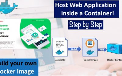 Do It Yourself – Tutorials – Dockerfile – Build your own Docker Image   Host web Application inside a container   Docker Tutorial