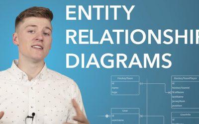 Do It Yourself – Tutorials – Entity Relationship Diagram (ERD) Tutorial – Part 1
