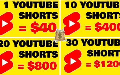 Do It Yourself – Tutorials – Earn Money $400 Per Day With YOUTUBE SHORTS (Make Money Online 2021)